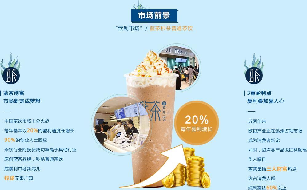 蓝茶茶饮市场前景